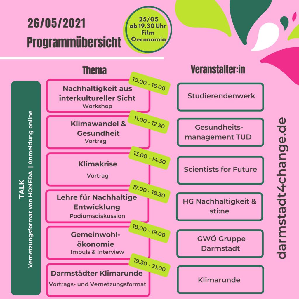 https://darmstadt4change.de/wp-content/uploads/2021/05/210505_Programmflyer-2.-TdN_final-1024x1024.png